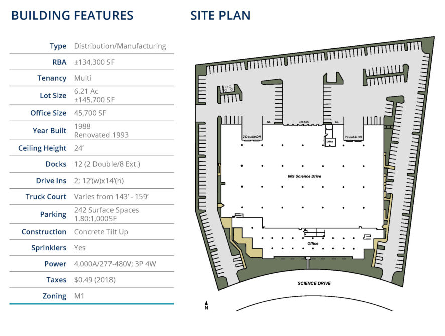 609 Science Dr Site Plan and Features